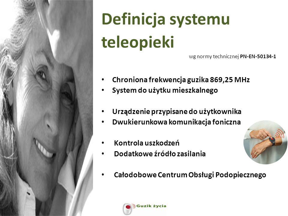 Definicja systemu teleopieki Chroniona frekwencja guzika 869,25 MHz