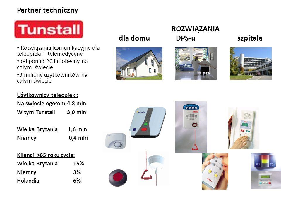 Partner techniczny ROZWIĄZANIA dla domu DPS-u szpitala