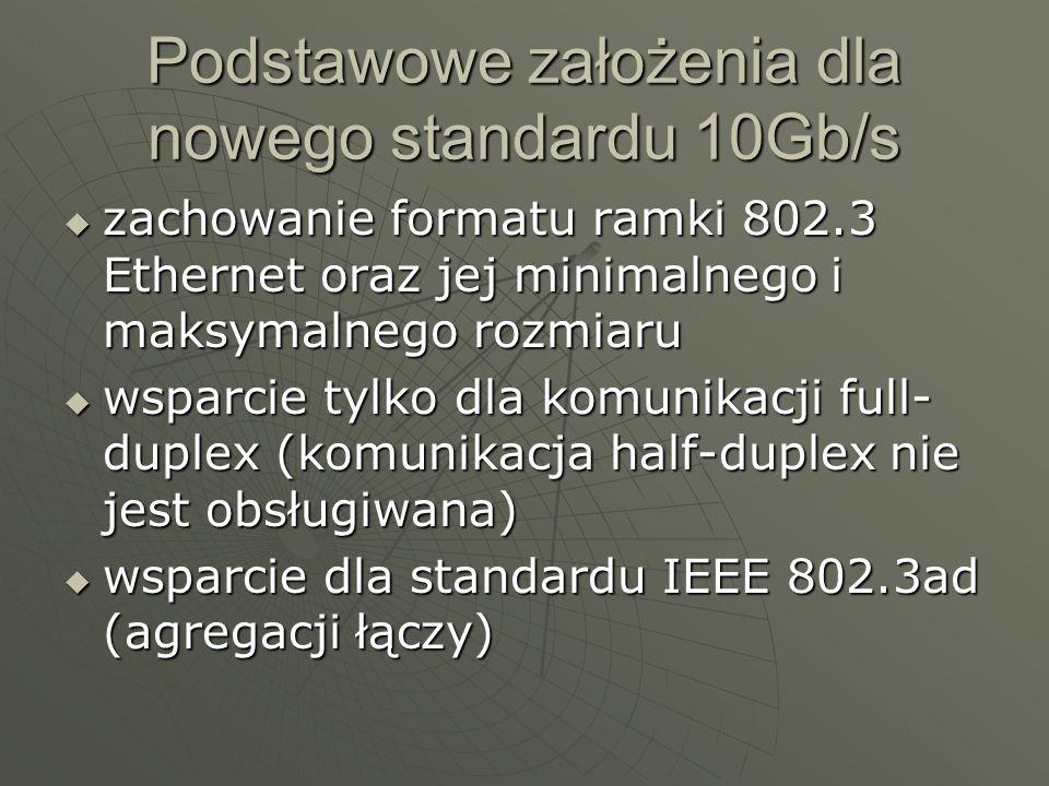 Podstawowe założenia dla nowego standardu 10Gb/s