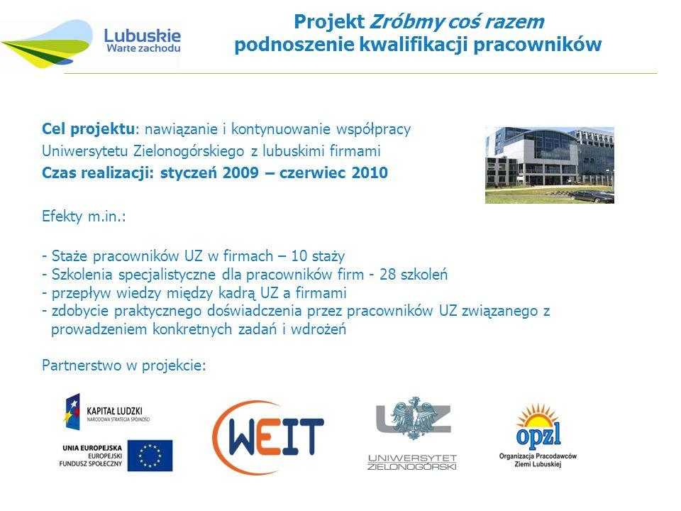 Projekt Zróbmy coś razem podnoszenie kwalifikacji pracowników
