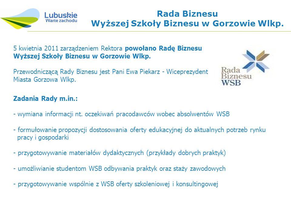 Rada Biznesu Wyższej Szkoły Biznesu w Gorzowie Wlkp.