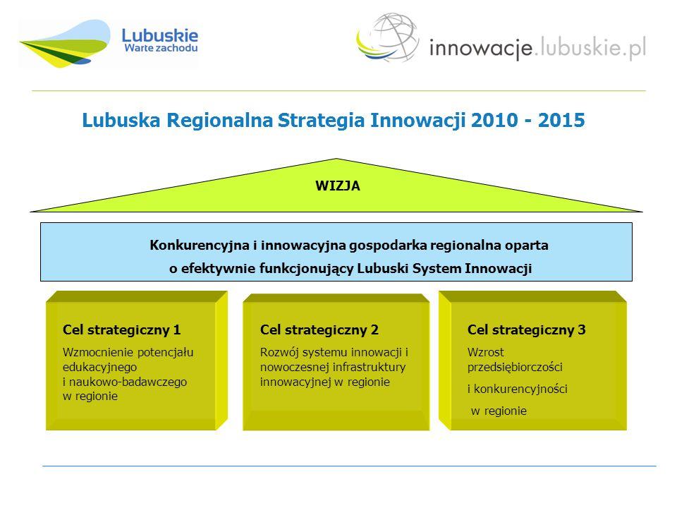 Lubuska Regionalna Strategia Innowacji 2010 - 2015