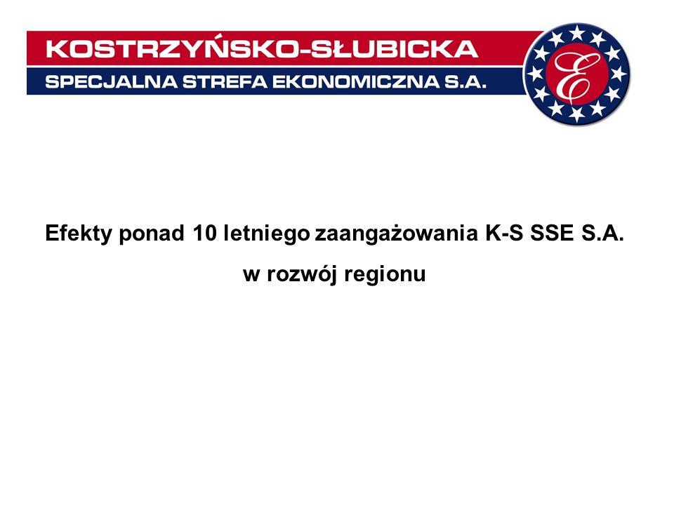 Efekty ponad 10 letniego zaangażowania K-S SSE S.A.