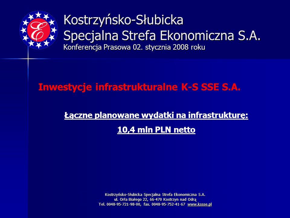 Łączne planowane wydatki na infrastrukturę: