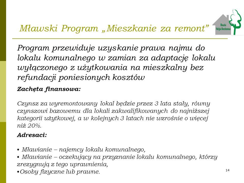 """Mławski Program """"Mieszkanie za remont"""