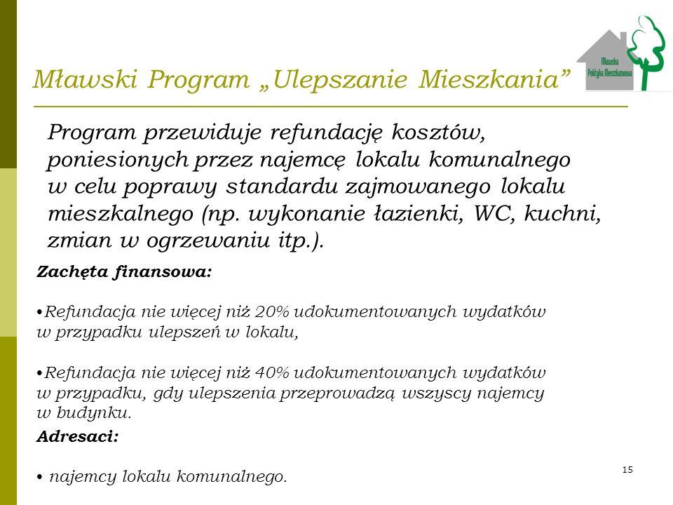 """Mławski Program """"Ulepszanie Mieszkania"""