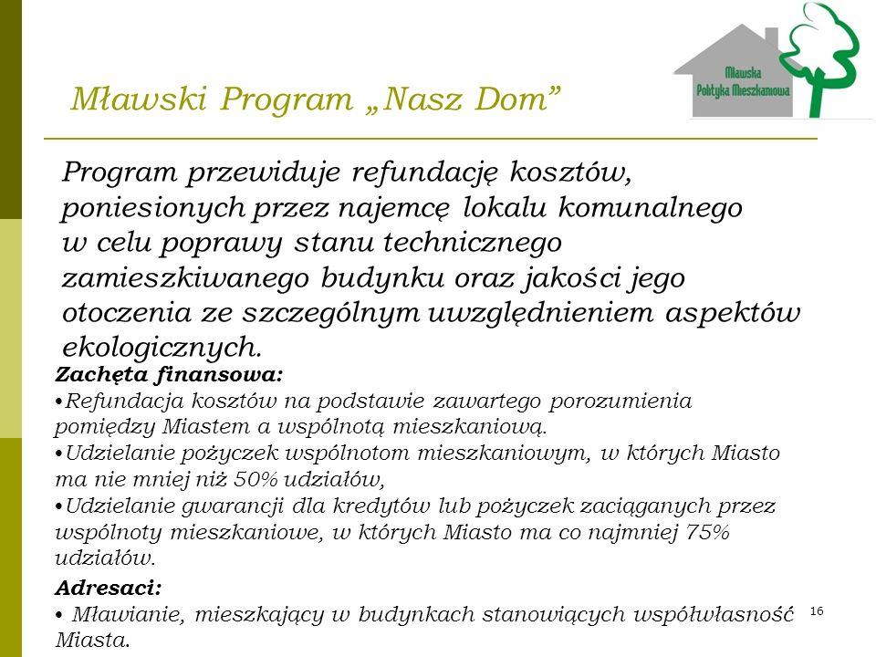 """Mławski Program """"Nasz Dom"""