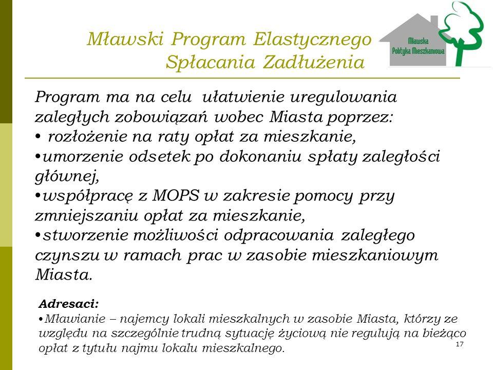 Mławski Program Elastycznego o Spłacania Zadłużenia