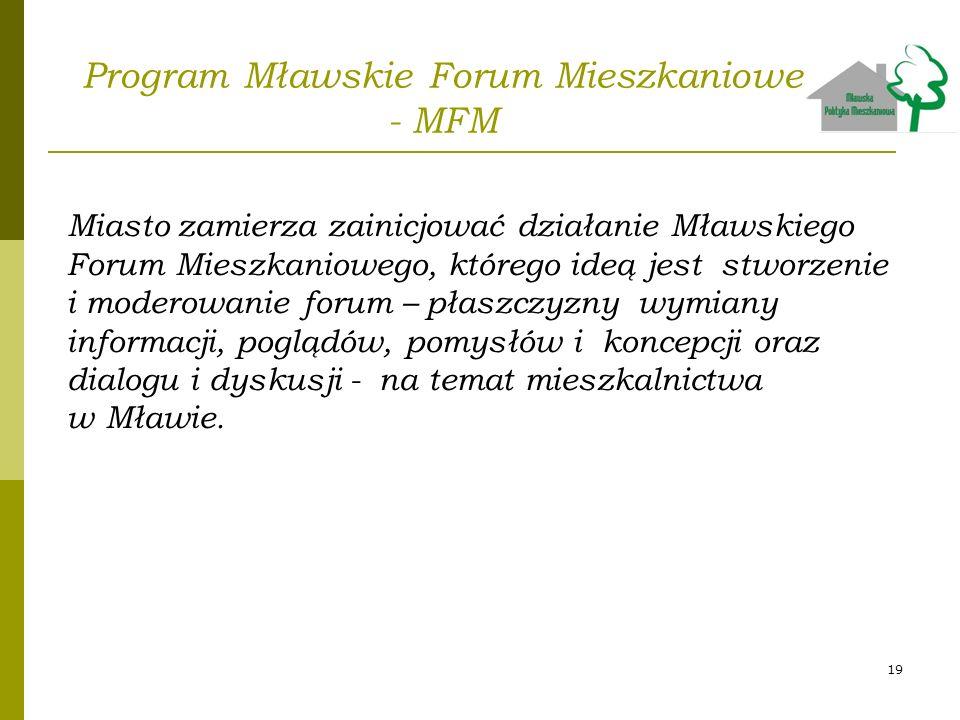 Program Mławskie Forum Mieszkaniowe - MFM