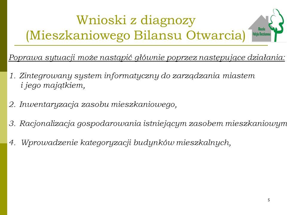 Wnioski z diagnozy (Mieszkaniowego Bilansu Otwarcia)
