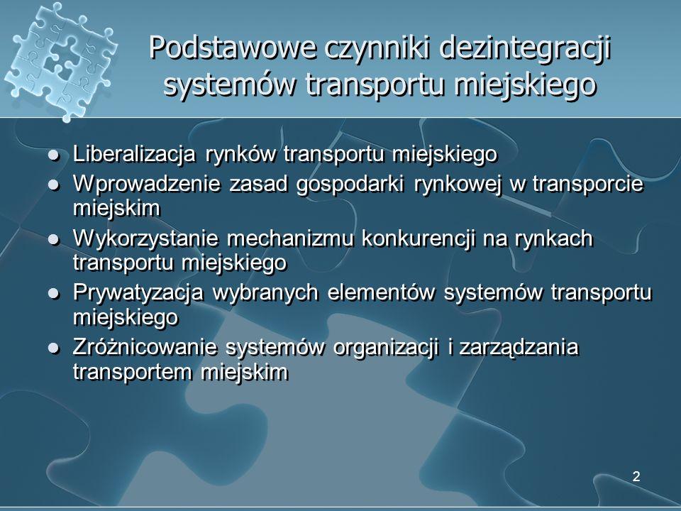 Podstawowe czynniki dezintegracji systemów transportu miejskiego