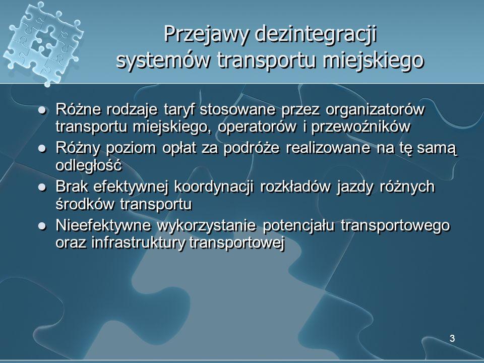 Przejawy dezintegracji systemów transportu miejskiego