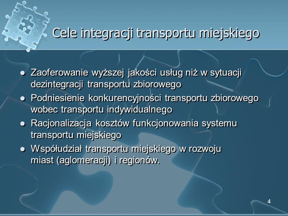 Cele integracji transportu miejskiego