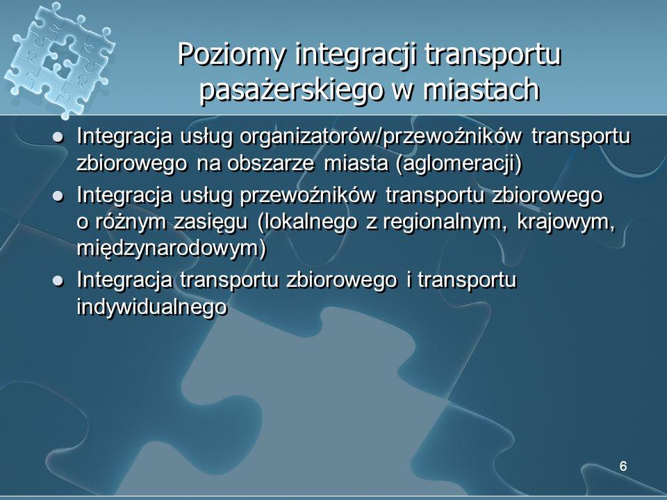 Poziomy integracji transportu pasażerskiego w miastach
