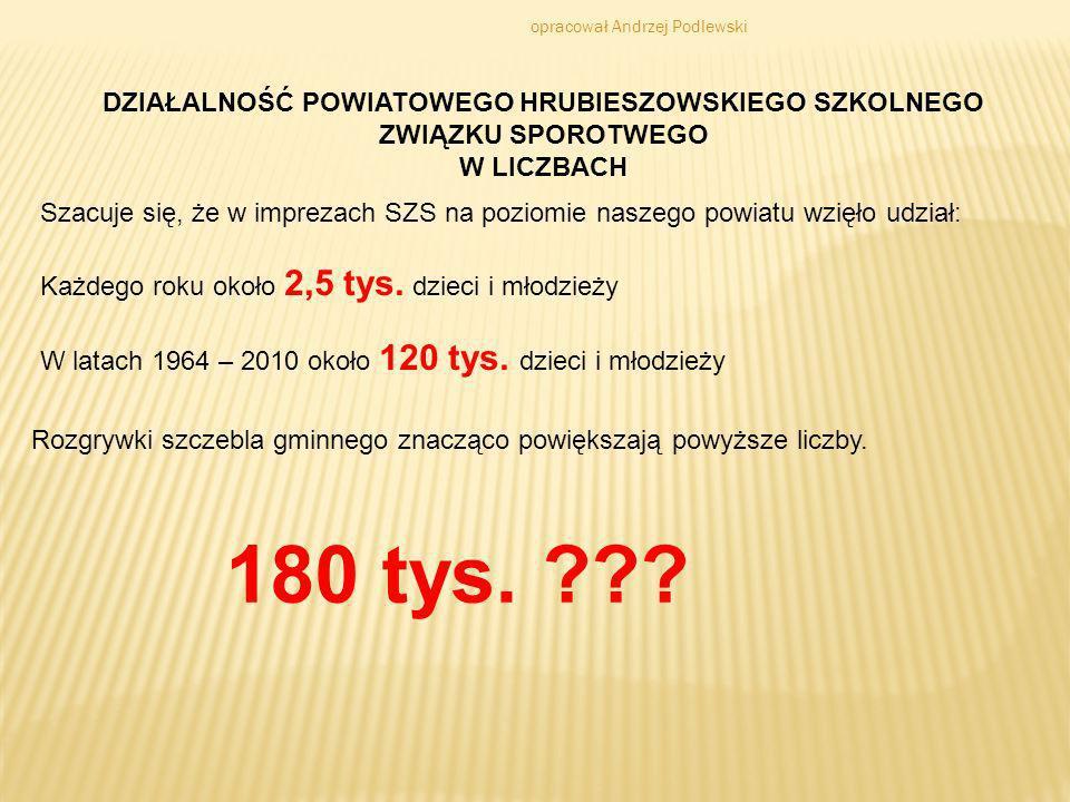 opracował Andrzej Podlewski
