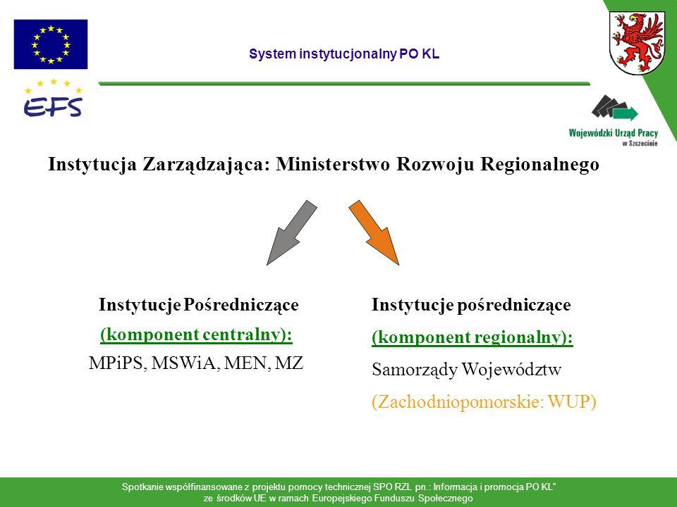 Instytucja Zarządzająca: Ministerstwo Rozwoju Regionalnego