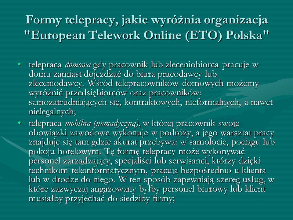 Formy telepracy, jakie wyróżnia organizacja European Telework Online (ETO) Polska