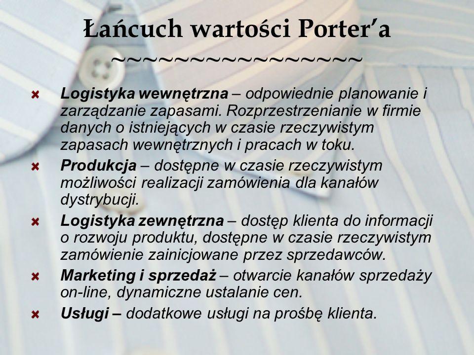 Łańcuch wartości Porter'a ~~~~~~~~~~~~~~~~