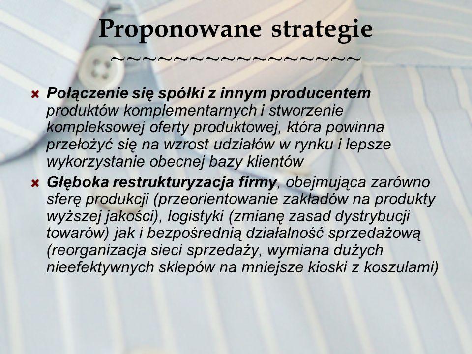 Proponowane strategie ~~~~~~~~~~~~~~~~