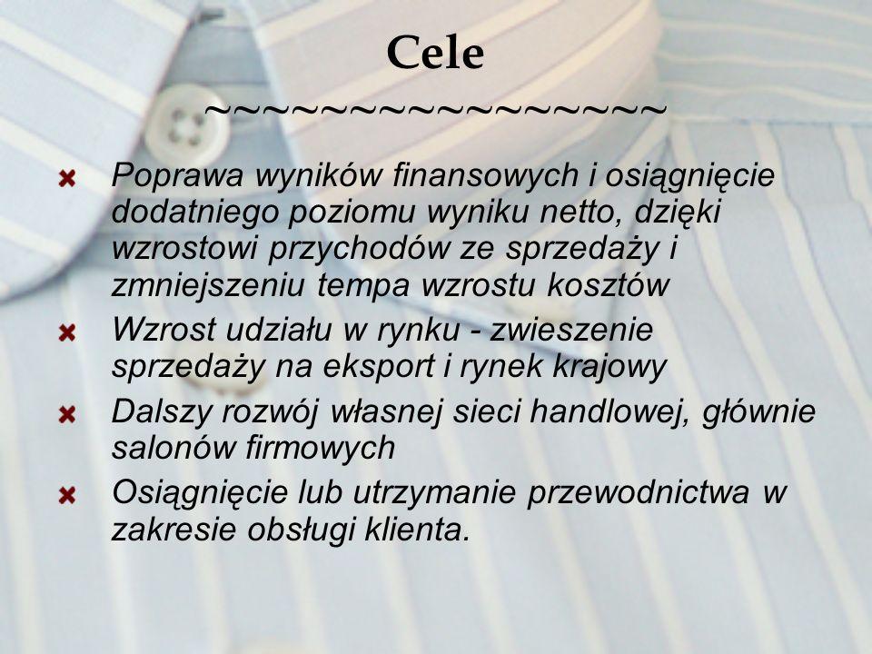 Cele ~~~~~~~~~~~~~~~~