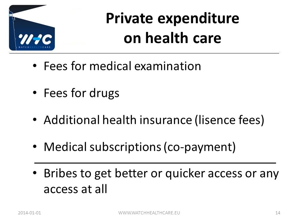 Private expenditure on health care