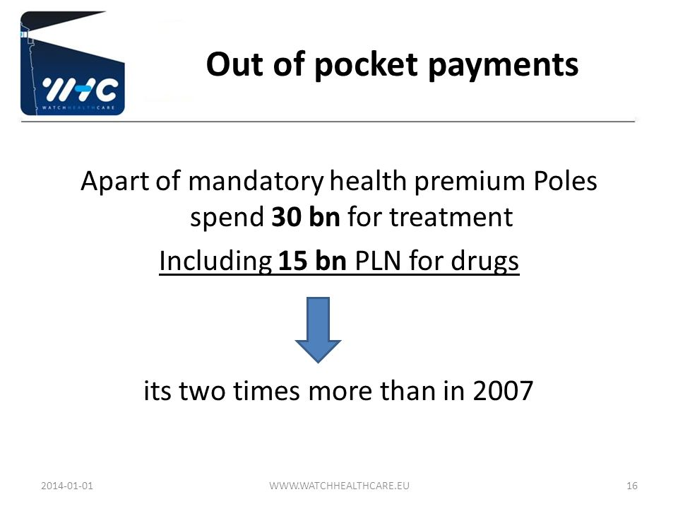 Out of pocket payments Apart of mandatory health premium Poles spend 30 bn for treatment. Including 15 bn PLN for drugs.