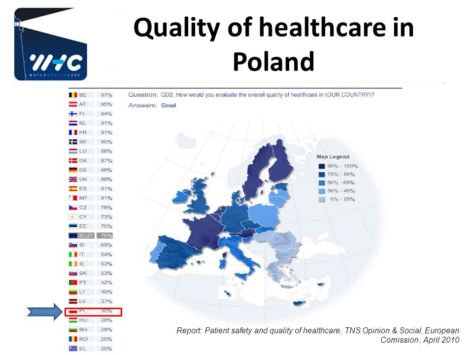 Quality of healthcare in Poland