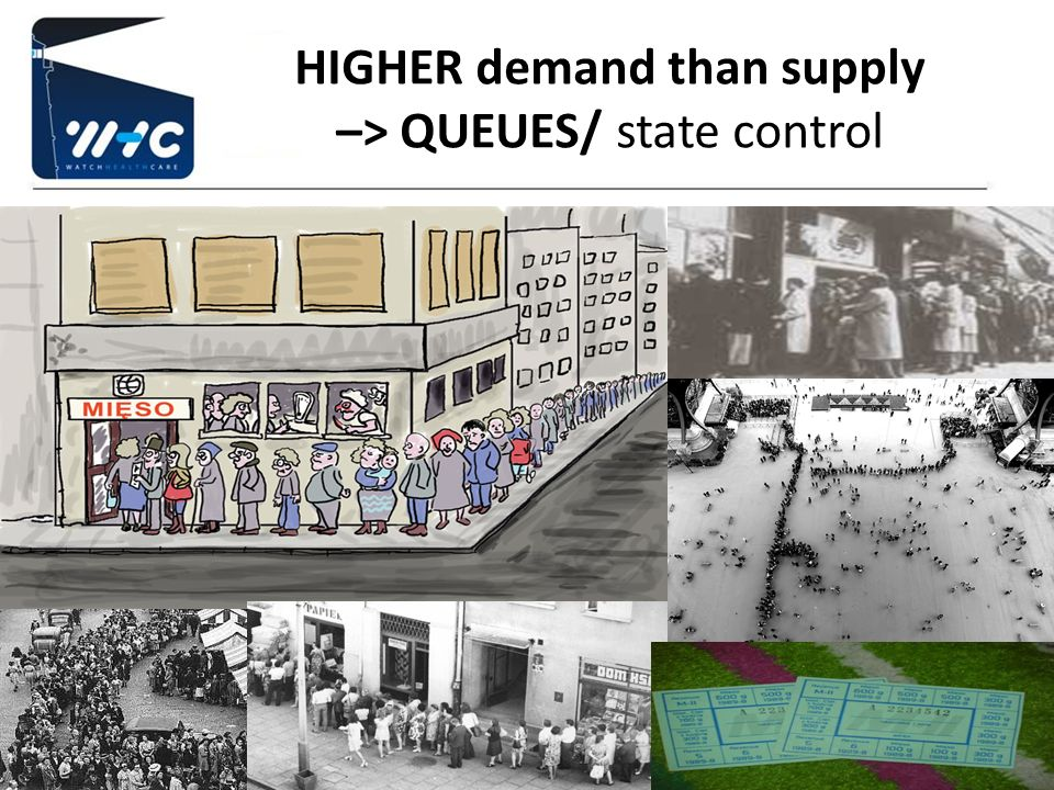 HIGHER demand than supply –> QUEUES/ state control