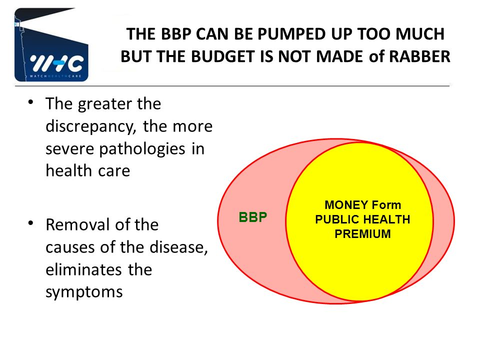 THE BBP CAN BE PUMPED UP TOO MUCH BUT THE BUDGET IS NOT MADE of RABBER
