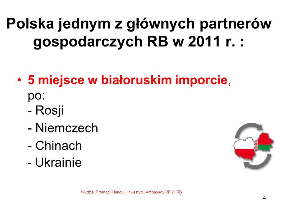 Polska jednym z głównych partnerów gospodarczych RB w 2011 r. :