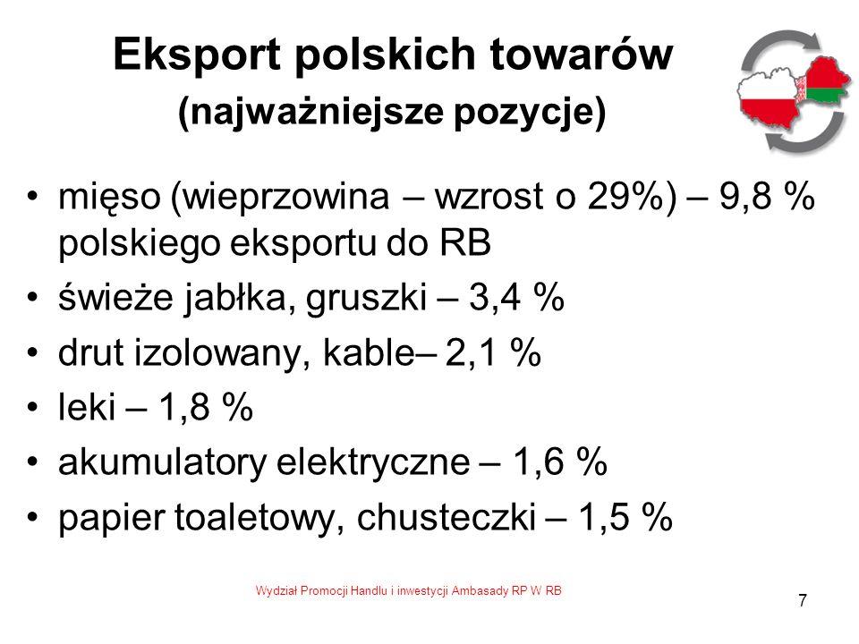 Eksport polskich towarów (najważniejsze pozycje)