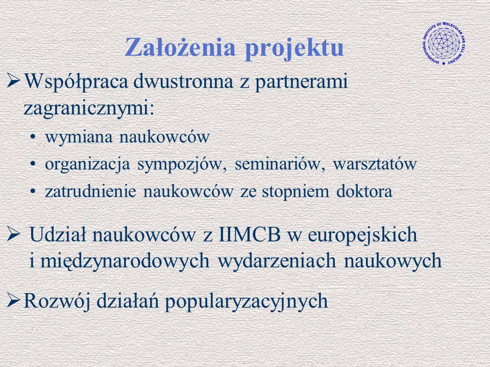 Założenia projektu Współpraca dwustronna z partnerami zagranicznymi: