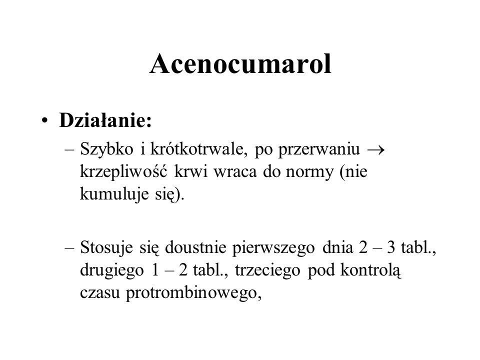 Acenocumarol Działanie: