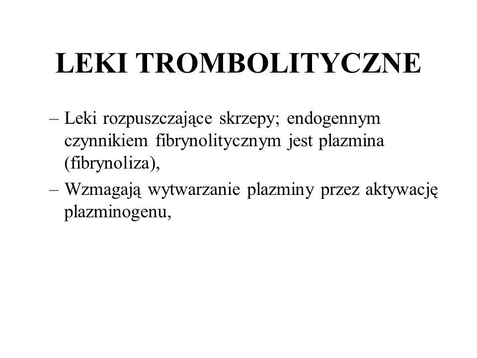 LEKI TROMBOLITYCZNE Leki rozpuszczające skrzepy; endogennym czynnikiem fibrynolitycznym jest plazmina (fibrynoliza),