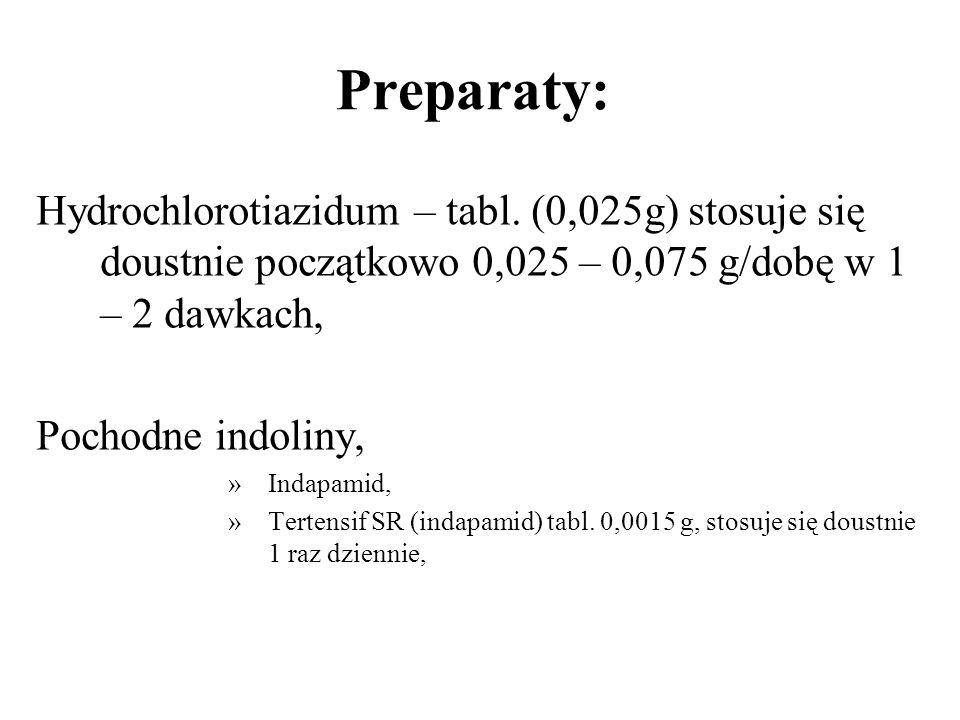 Preparaty: Hydrochlorotiazidum – tabl. (0,025g) stosuje się doustnie początkowo 0,025 – 0,075 g/dobę w 1 – 2 dawkach,