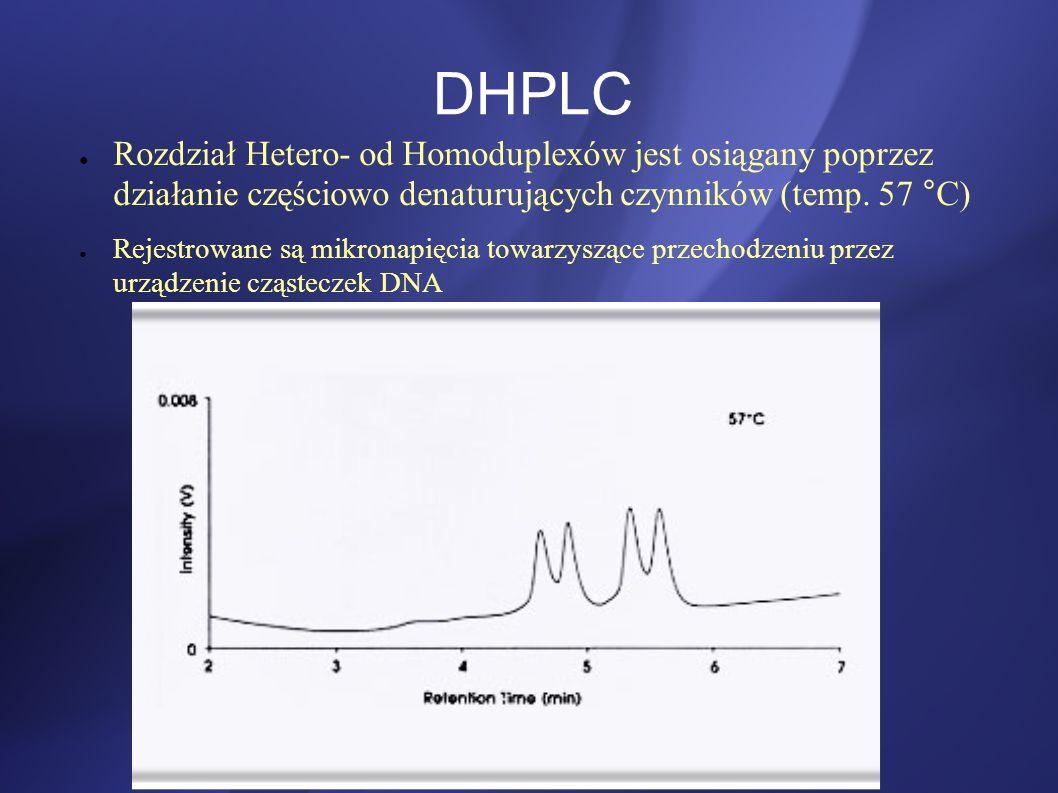 DHPLC Rozdział Hetero- od Homoduplexów jest osiągany poprzez działanie częściowo denaturujących czynników (temp. 57 °C)