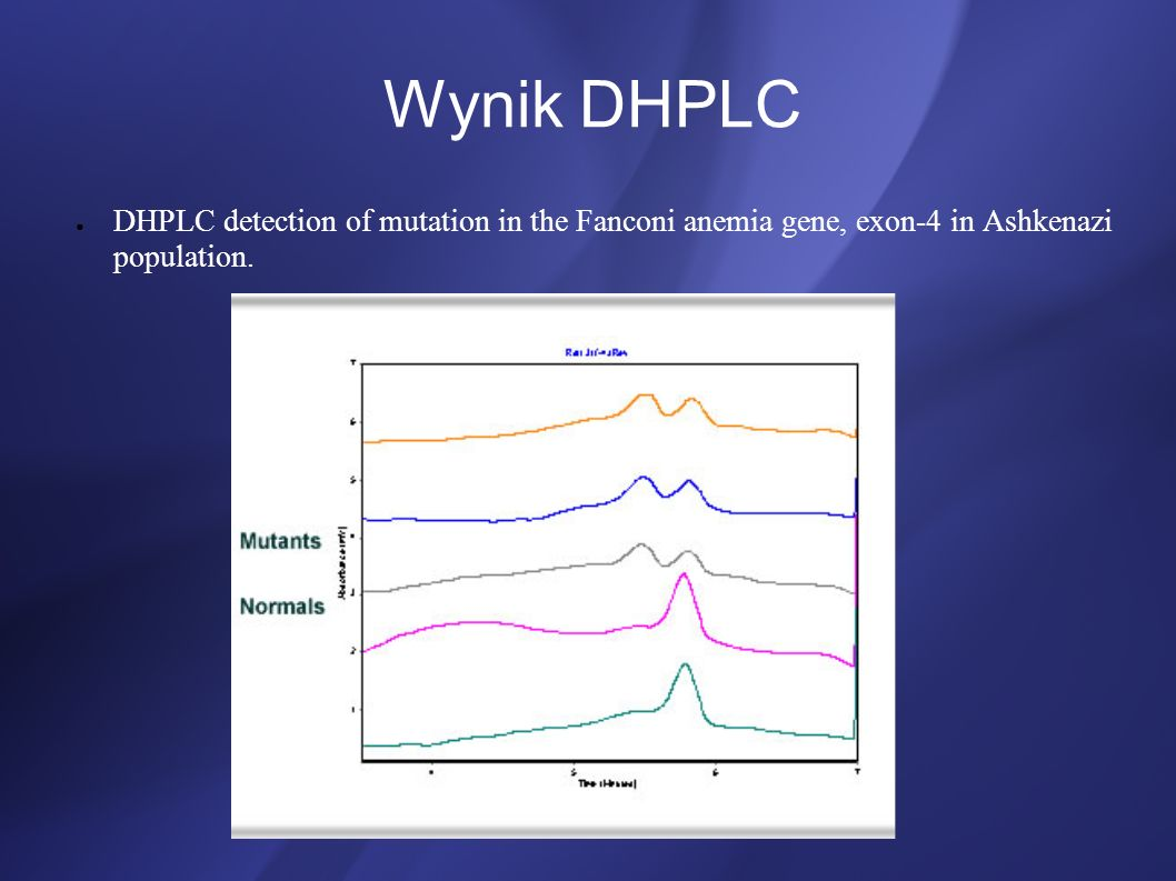 Wynik DHPLC DHPLC detection of mutation in the Fanconi anemia gene, exon-4 in Ashkenazi population.