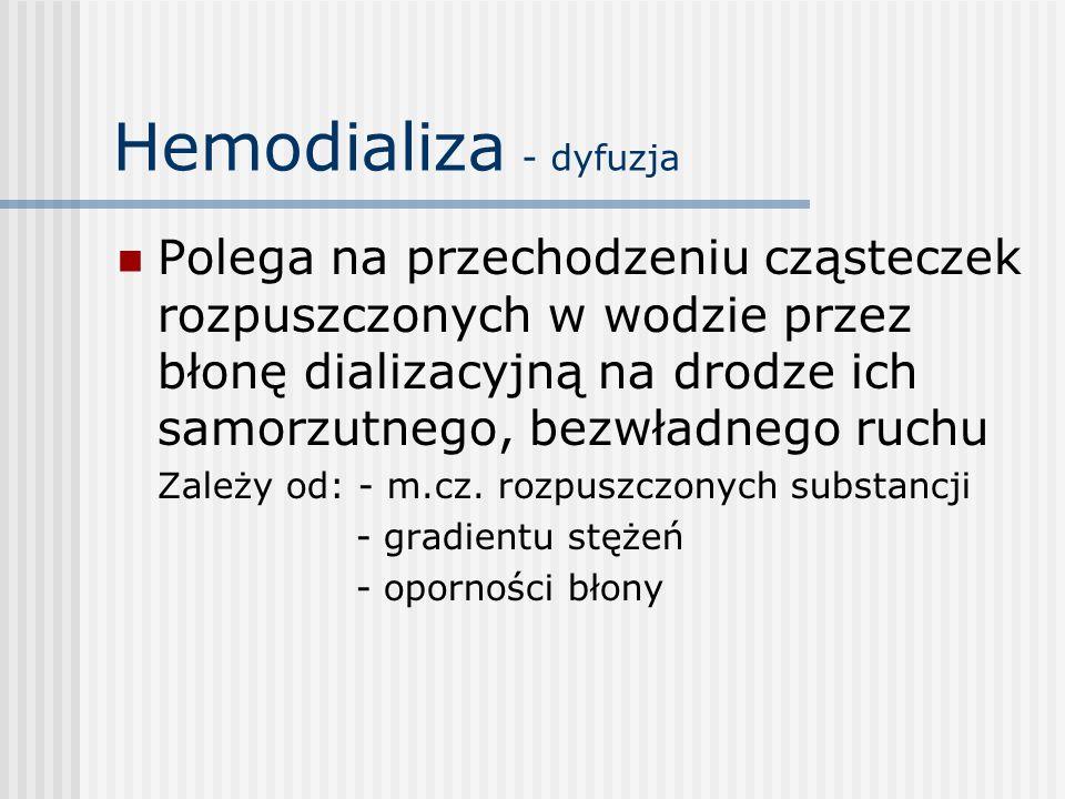 Hemodializa - dyfuzja