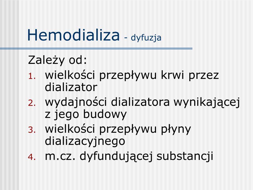 Hemodializa - dyfuzja Zależy od: