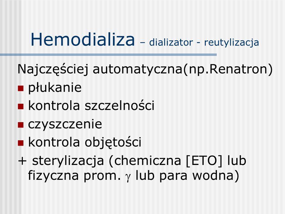 Hemodializa – dializator - reutylizacja