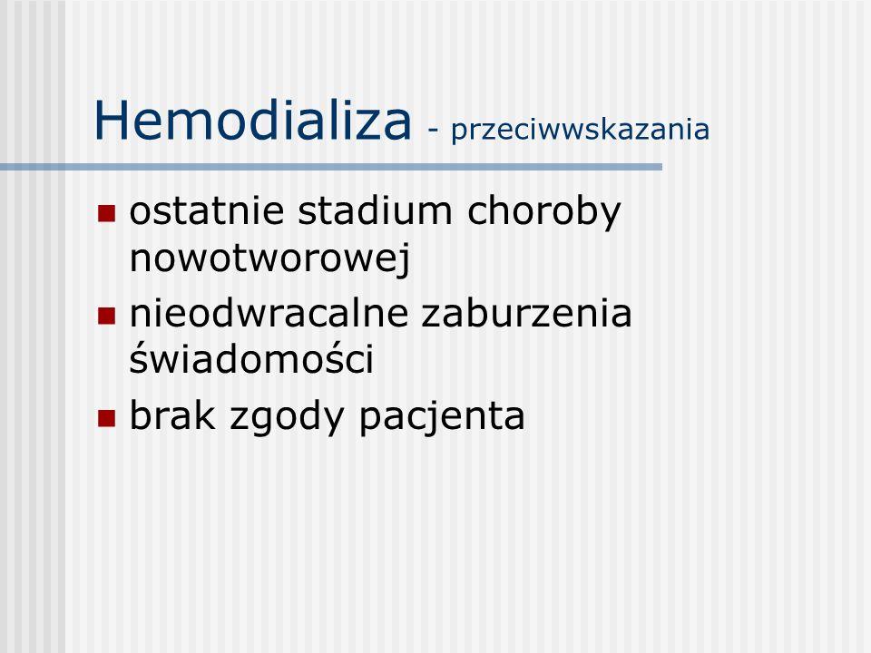 Hemodializa - przeciwwskazania