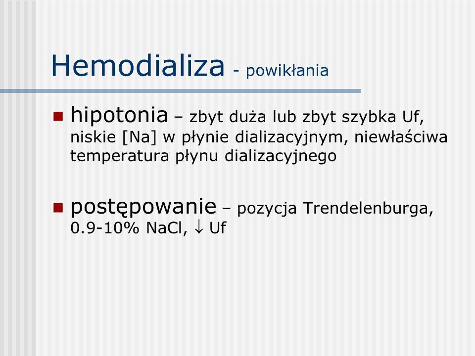 Hemodializa - powikłania