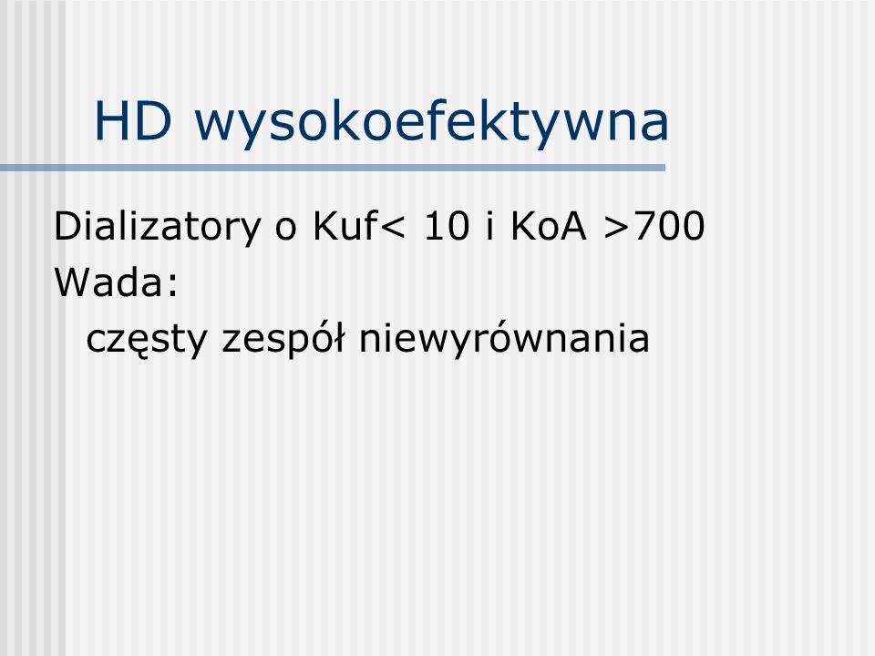 HD wysokoefektywna Dializatory o Kuf< 10 i KoA >700 Wada: