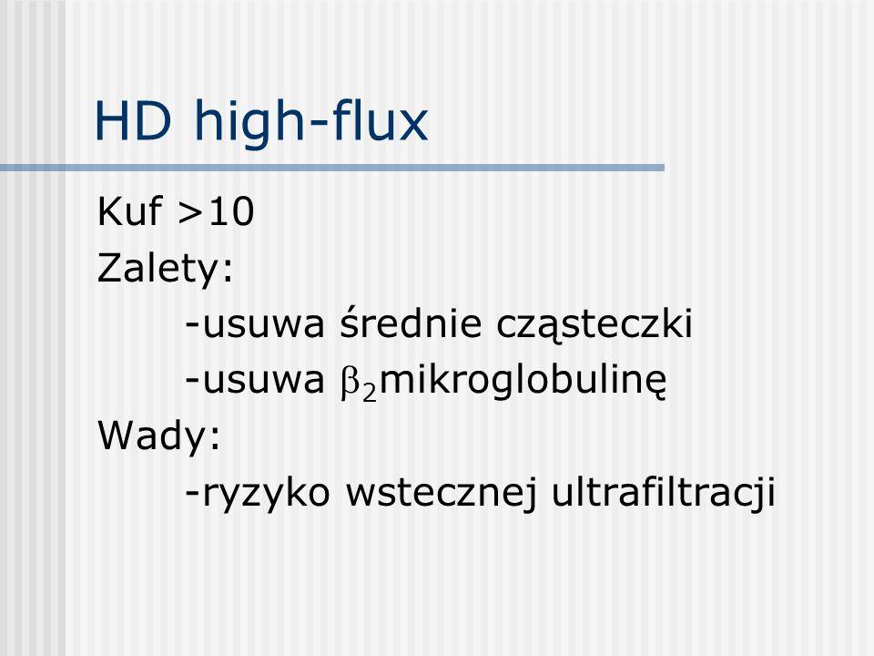 HD high-flux Kuf >10 Zalety: -usuwa średnie cząsteczki