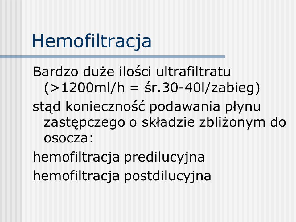 Hemofiltracja Bardzo duże ilości ultrafiltratu (>1200ml/h = śr.30-40l/zabieg)