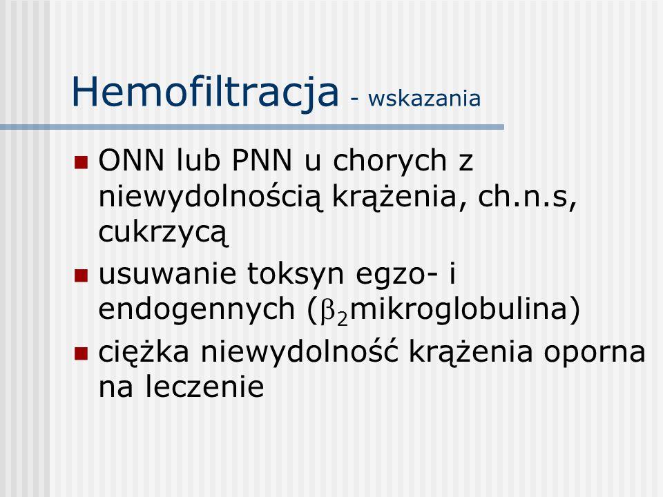 Hemofiltracja - wskazania