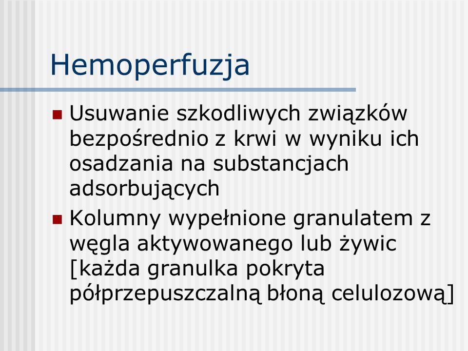 Hemoperfuzja Usuwanie szkodliwych związków bezpośrednio z krwi w wyniku ich osadzania na substancjach adsorbujących.