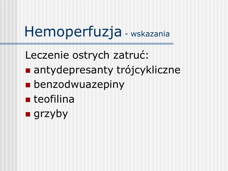 Hemoperfuzja - wskazania