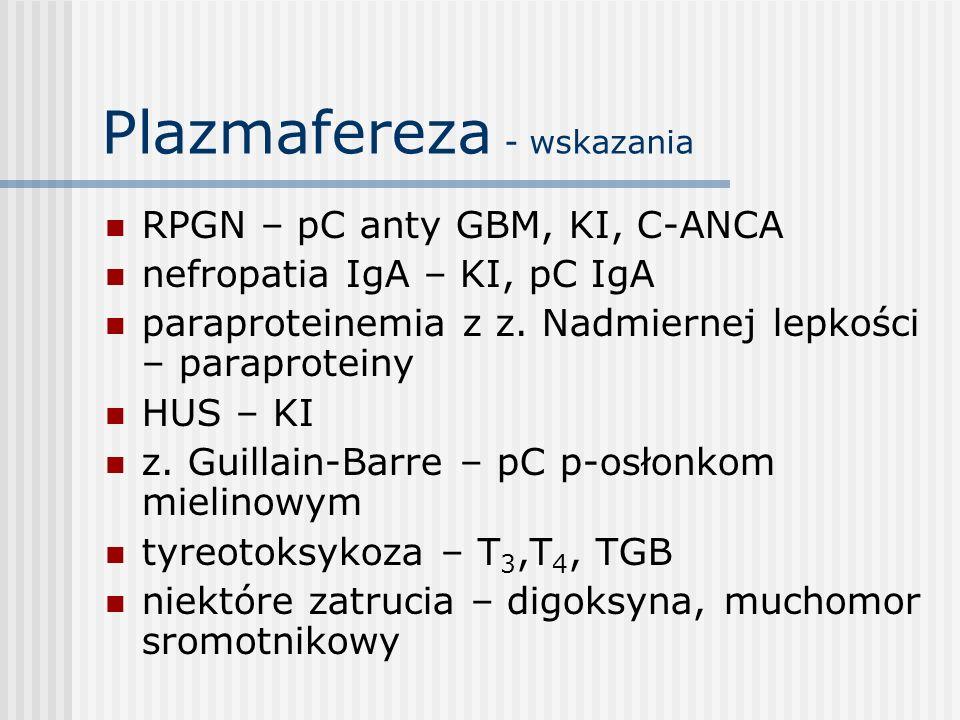 Plazmafereza - wskazania