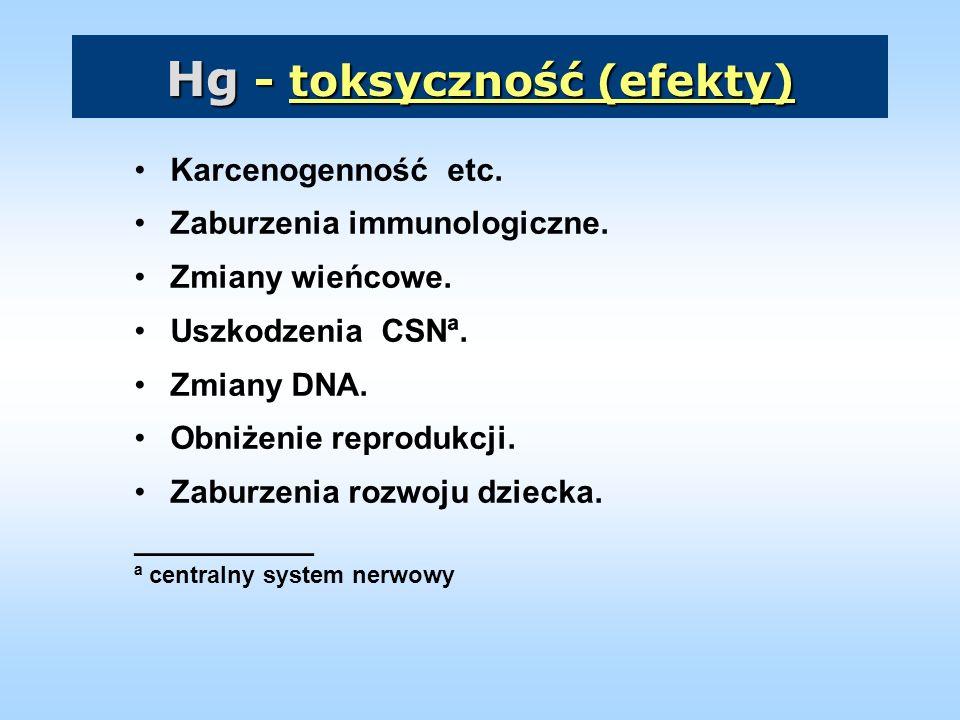 Hg - toksyczność (efekty)